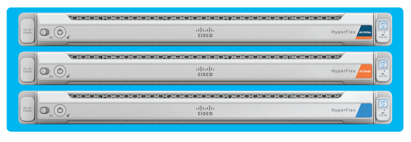 Cisco HyperFlex в дії